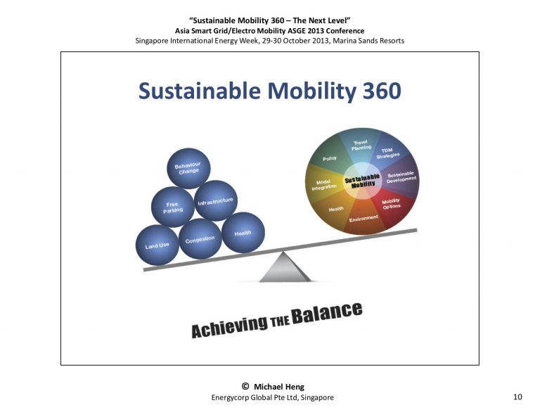 SustainableMobility 360 - The Next Level10
