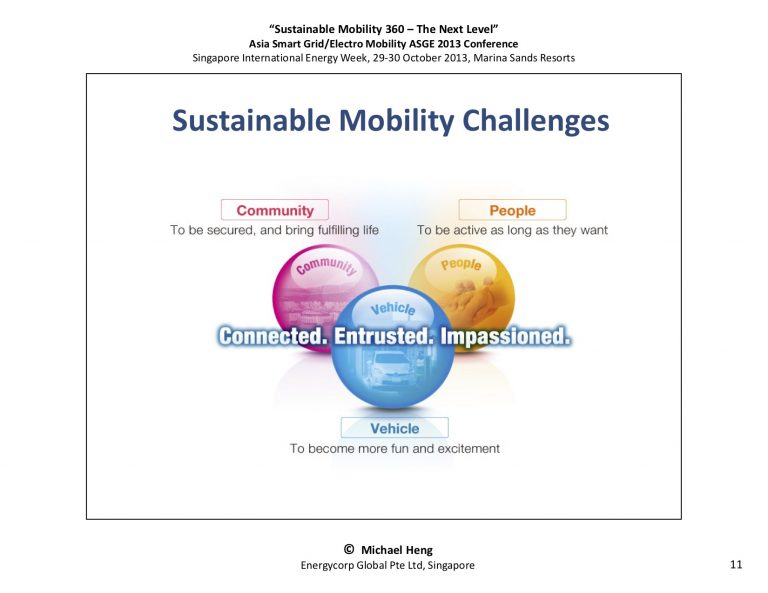 SustainableMobility 360 - The Next Level11