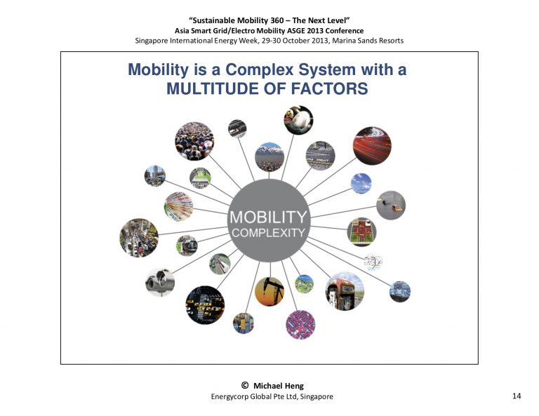 SustainableMobility 360 - The Next Level14
