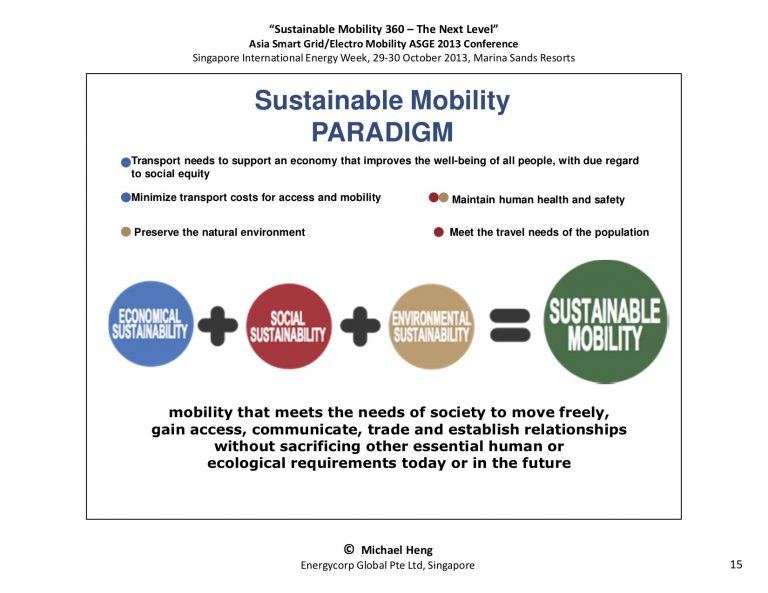SustainableMobility 360 - The Next Level15
