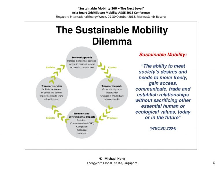 SustainableMobility 360 - The Next Level6